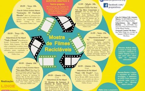 Mostra de Filmes Recicláveis exibe filmes de vários países na Zona Leste em São Paulo