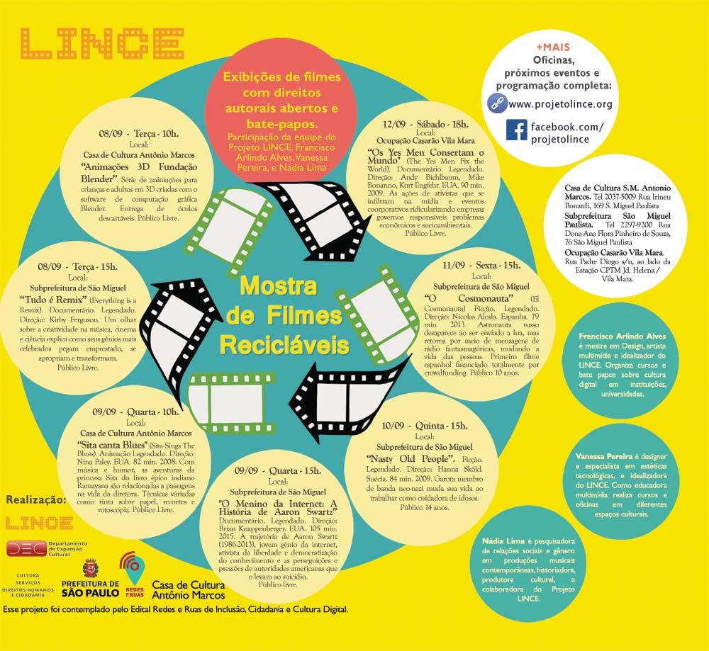 Cartaz Mostra de Filmes Recicláveis em São Miguel Paulista zona leste de São Paulo