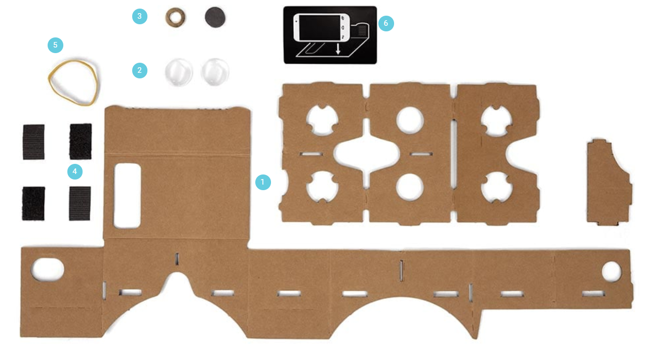 Materiais utilizados na oficina Óculos de Realidade Virtual - julho de 2020